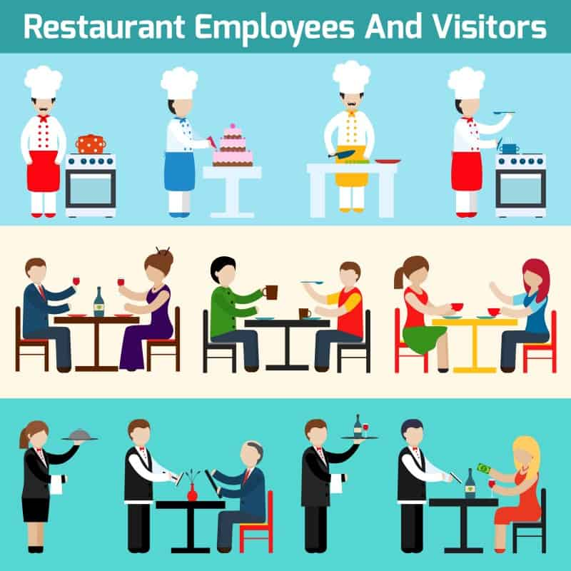 Tool for smart restaurant business